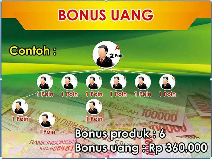 bonus uang sistem marketing plan varash
